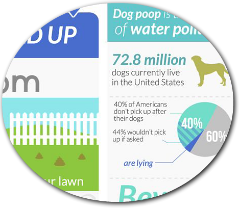 The importance of dog waste removal and pickup in Anchorage, AK and your community.